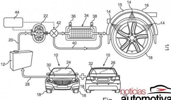 Mercedes-Benz registra patente para climatização de pneu Screenshot_4633