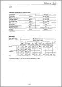 Manual e tutoriais Ajuste de vácuo, manutenção Câmbios da série 722 (722.3 - 722.4 e 722.5) 722_3_full_manual_page_024