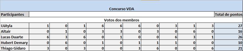 Ganhador do 3º Concurso Vida de Aquarista 2014 Concurso_VDA