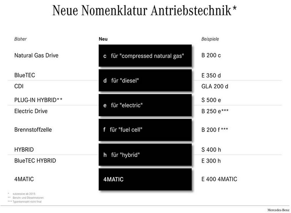Nomenclatura dos modelos - Página 3 Screenshot_1751