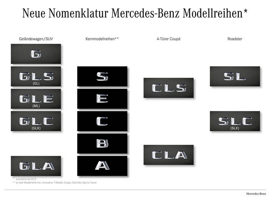 Nomenclatura dos modelos - Página 3 Screenshot_1750
