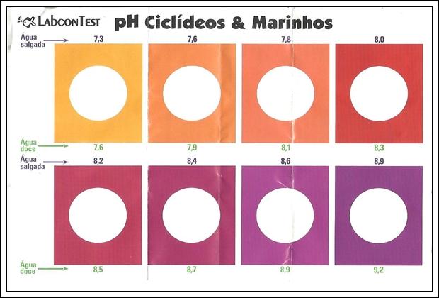 Teste pH Ciclídeos e Marinho Teste_p_H_Marinho_Ciclideos