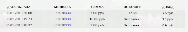 [CERRADA] HYIP RUSA - kuwshinka.su INVERSION MINIMA 1 RUBLOS +20% A 40min REFBACK 50 % RUBLO DEPOSITOS_SABRUS