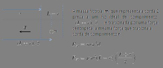 (IME - 2016) Fórmula de Taylor Im2
