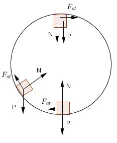 Movimento Circular - Contato e atrito A_1ndgr