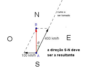 A relatividade de Galileu: Movimento Relativo (2) Mov_relativo_3