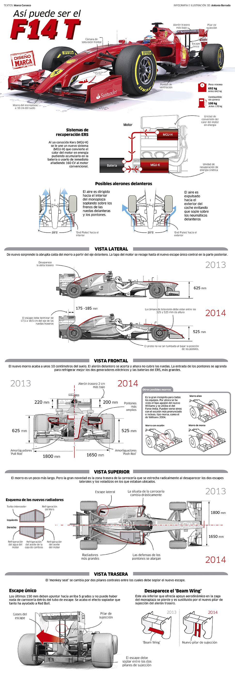 Técnica F1 F1_2014