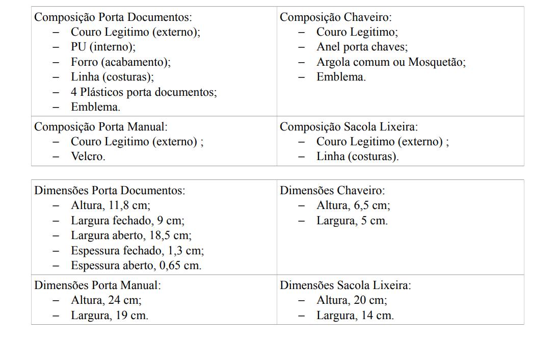 Chaveiros, porta-docs e porta-manuais - edições comemorativas do 10a. aniversário FMBB - adquira!!! Capturar_tabela_composi_es_chaveiros_e_porta_do