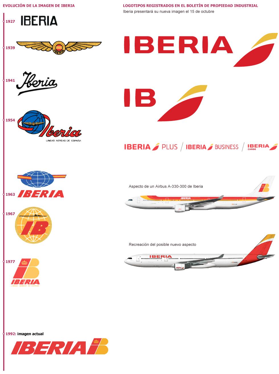 """Aviación """"Hangar 69"""" Iberia"""