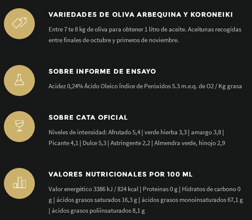 Selección de aceites de oliva virgen extra - Página 2 Datos_oliric