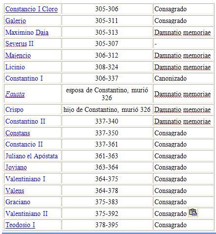 """LA """"DAMNATIO MEMORIAE"""" EN LAS MONEDAS ROMANAS (Breves anotaciones) Dibujo2"""