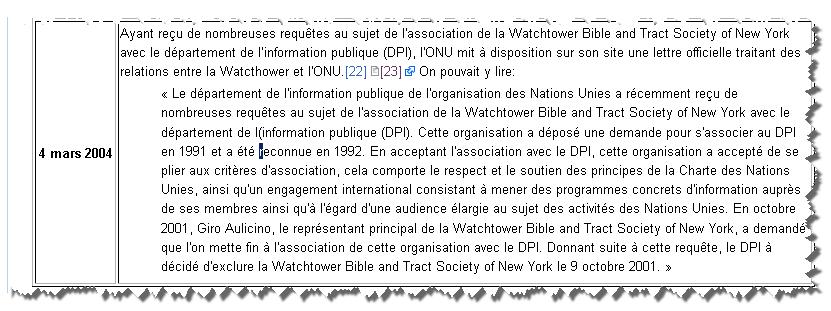 Les Absurdités du christianisme des Témoins de jéhovah ONU_APOCALYPSE2
