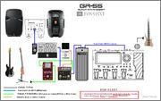 JBL EON 515XT usada para Contrabaixo? GR_55_JBL_EON_515_XT_SIMPLES