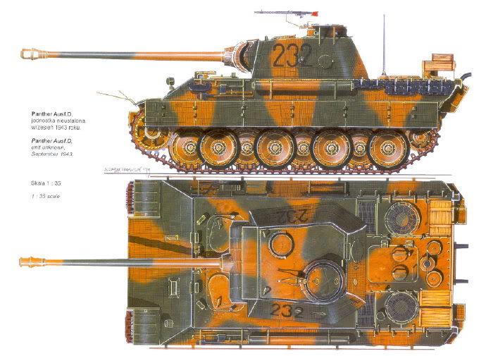 Panther Ausf D, ICM 1/35 Profilpanther_D_1