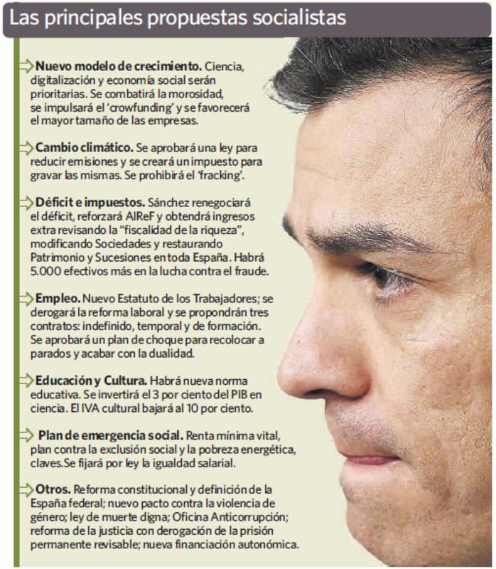 Sánchez propone dar marcha atrás a las reformas y renegociar el déficit Captura_de_pantalla_completa_10022016_132246_bmp