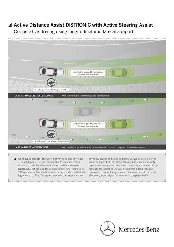 Classe S 2018 terá novos sistemas de assistência ao condutor Merc-teases-sclass-fl-interior-4