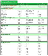 Boîtes de protection Snes / N64 / Nes / GB / SFC à 0.80€ fdp français Comparatif_gb