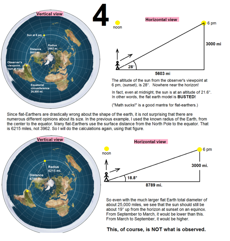 Questions About the Flat Earth - Page 2 1472137554485