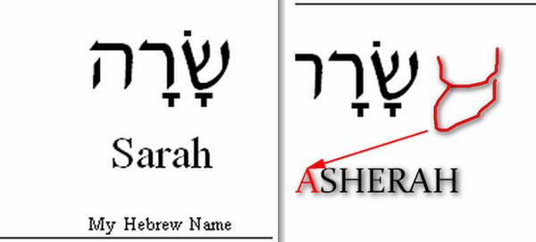 HAGAR vs SARAH Noiw