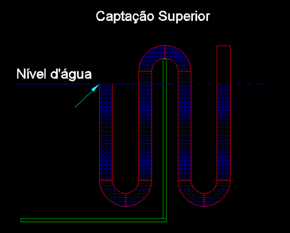 Sistema Overflow Capta_o_superior