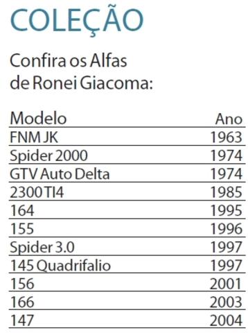 Auto Storiche in Brasile - FNM & Alfa Romeo - Pagina 2 Colecao_Alfa