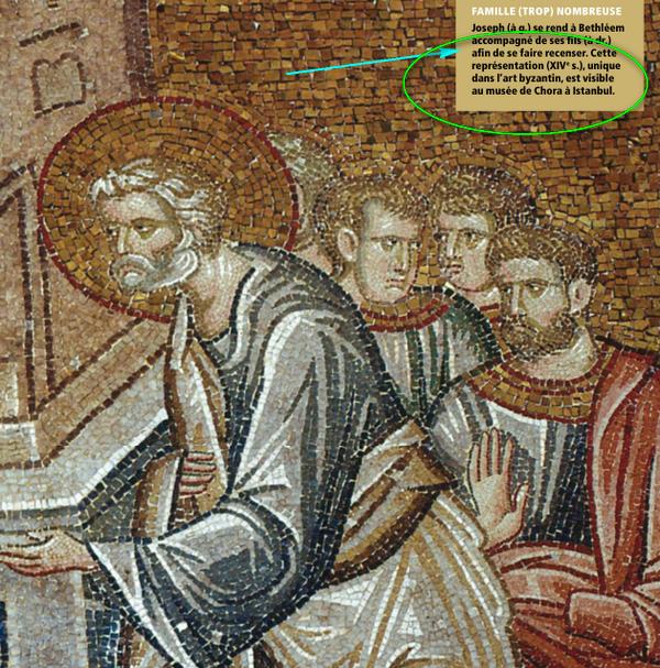 Mythe de Virginité Perpétuelle de Marie: Fréres de jésus Image