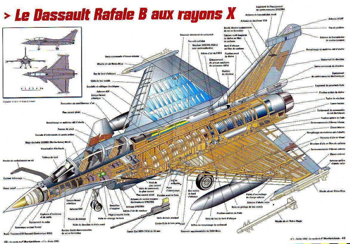 Industria Militar de Francia Rafalef