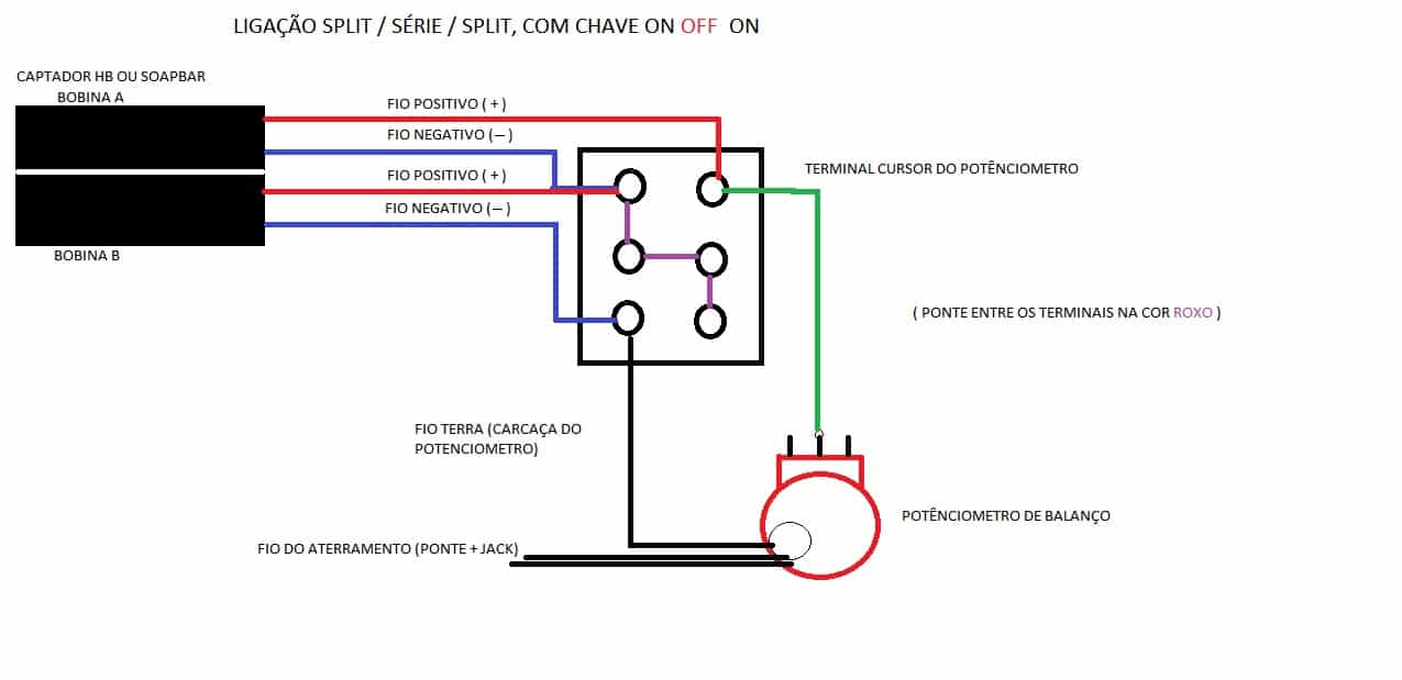 Mini Chave On On On para splitar e ligar as bobinas em série?? Tem como? LIGACAO_COM_CHAVE_ON_OFF_ON