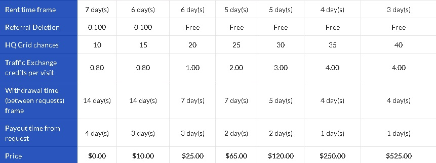 Hqbux - $0.01 por clic - minimo $2.00 - Pago por Paypal, Payza - PREMIUM GRATIS! Hqbux2