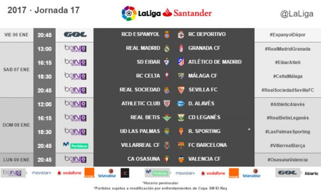 R.C. Celta 3-1 Málaga C.F. | 17ª Jornada Liga HOR_CELTA_MALAGA_17