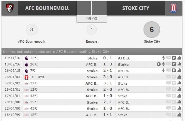 bournnemout vs stoke city