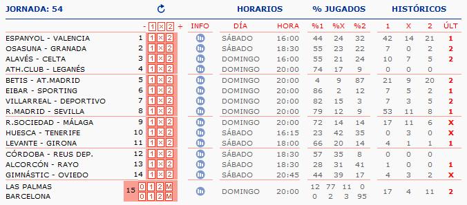 LA QUINIELA DE ZONAMALAGUISTA. J37ª (13-14 Mayo) JQ_Horarios