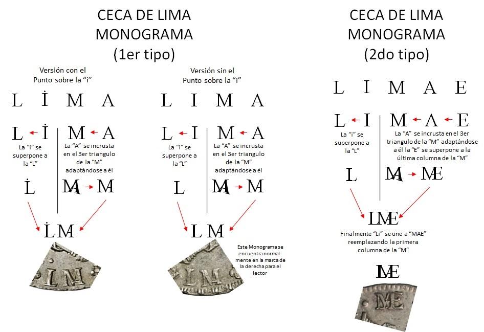 8 Reales 1789. Carlos IV. Lima. Busto Carlos III. CECA_DE_LIMA_MONOGRAMA