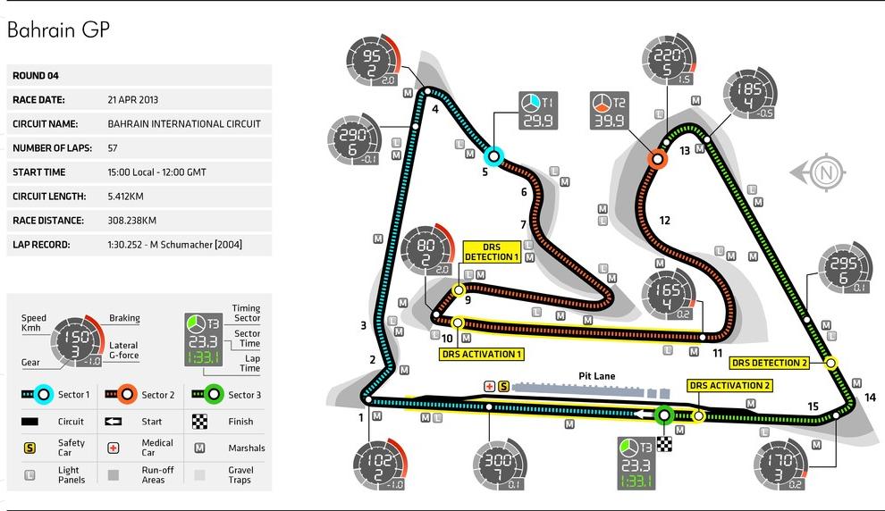Gran Premio de Bahrein 2013 Bahrein