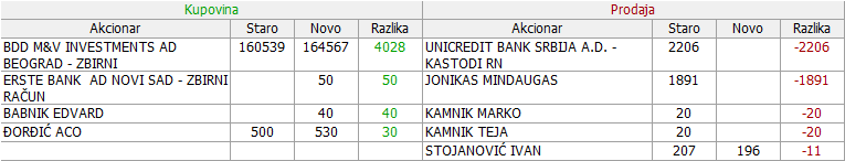 Galenika Fitofarmacija a.d. Zemun - FITO - Page 20 14_Promene_16.06._-_26.06.2018