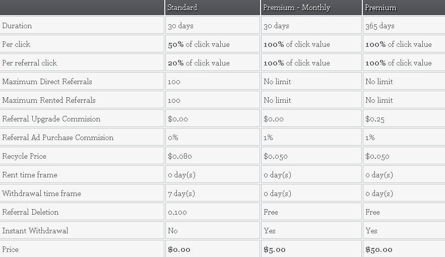 Cashgrabnetwork - $0.01 por clic - minimo $2.00 - Pago por PP, PZ, EP, STP compañía registrada Cashgrab