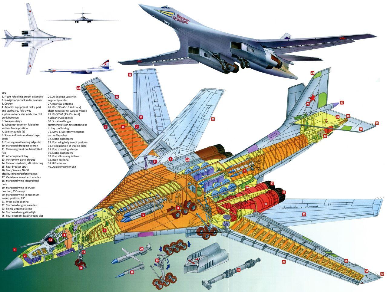Rusia - Página 24 Tu_160_Blackjack_Ec