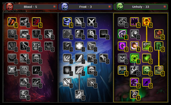 [UNHOLY] DK PVE DPS by Tod Image