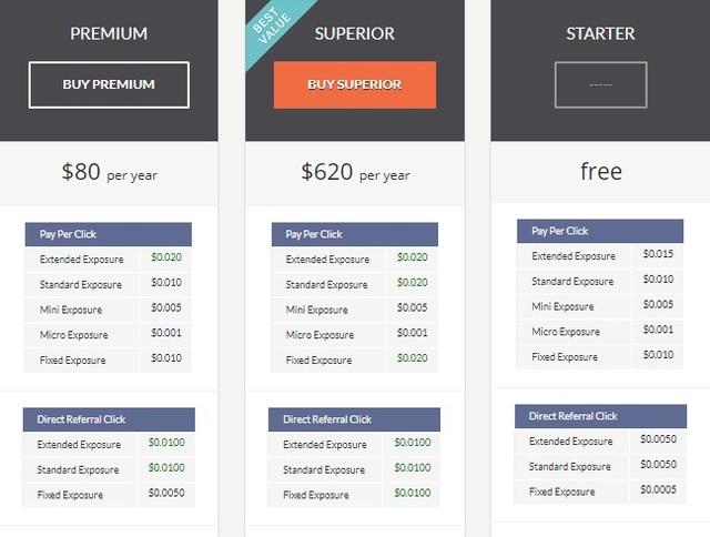 Raisepoints - $0.01 por clic - minimo $4.00 - Pago por Paypal, Payza, Bitcoin, PerfectMoney Raise