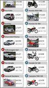 Fiat in Brasile Ranking_Nov_15