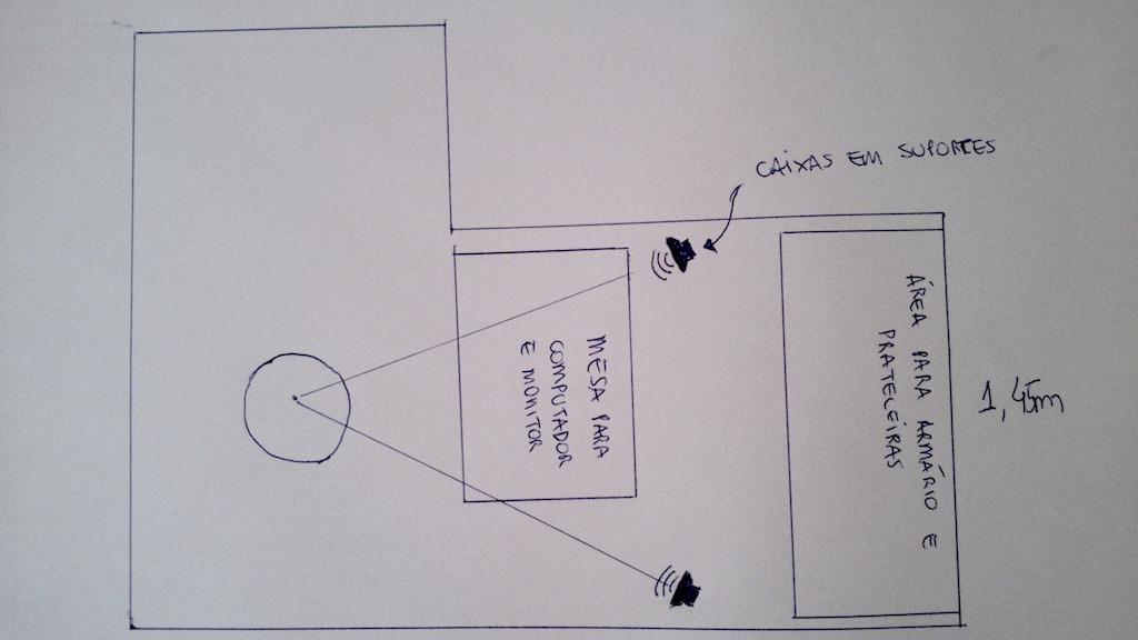 Dicas projetos para meu Home Studio [GusVCD] Ideia_para_Gus