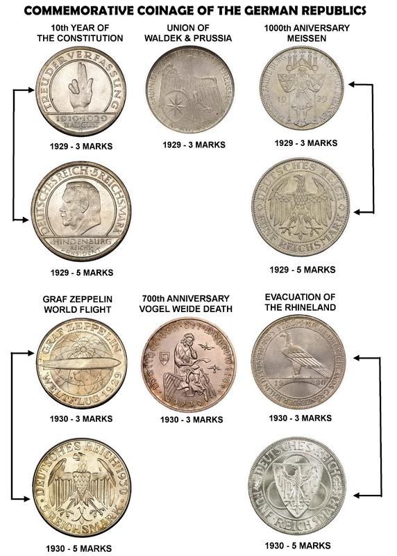 Monedas Conmemorativas de la Republica de Weimar y la Rep. Federal de Alemania 1919-1957 Pagina_3
