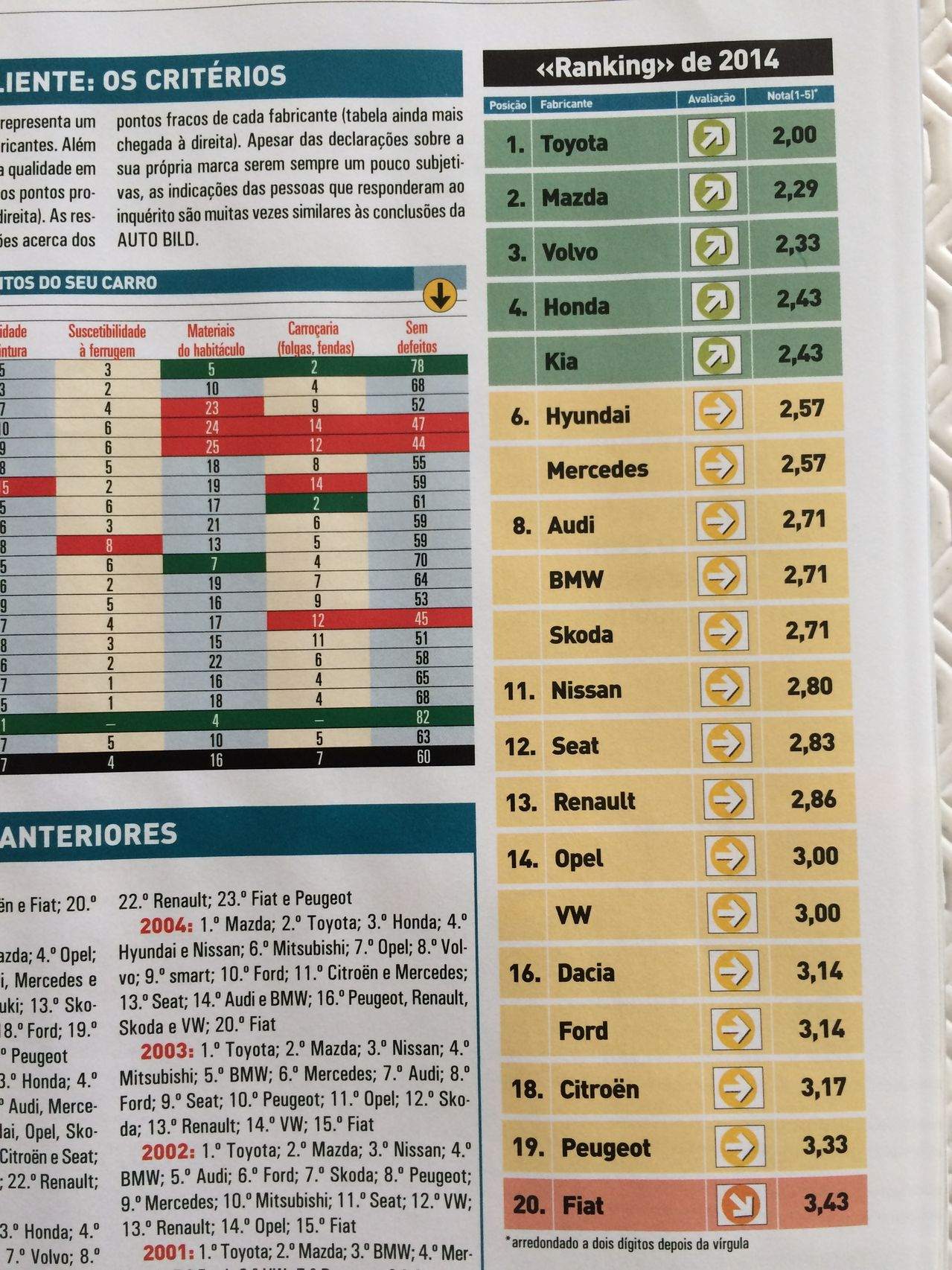 Kia Optima 1.7 + Carens 1.7 TX - Página 11 IMG_0948