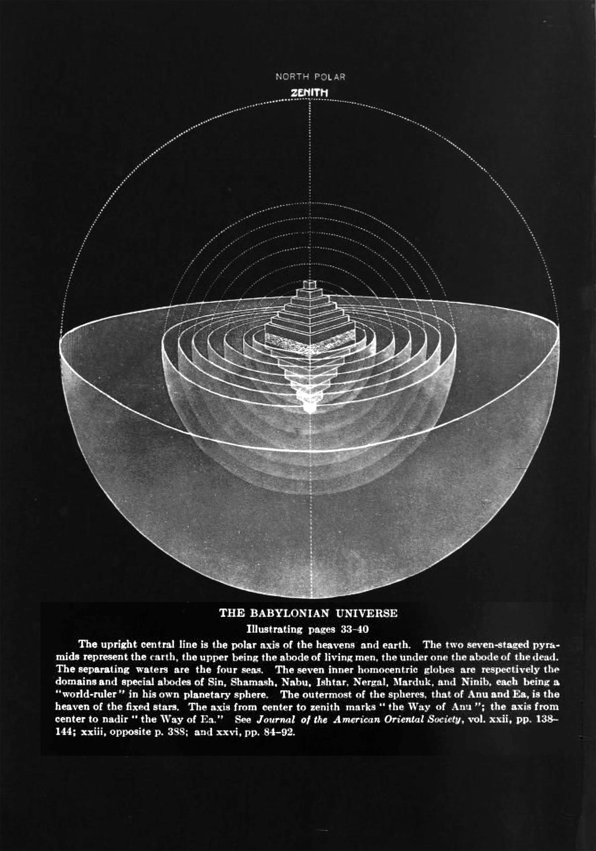 Die Erde, in der wir leben und der Raum, der die Welt ist - Seite 42 Tbu_001
