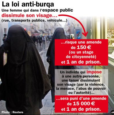 hijab voile burqa et science Esclavage_sexuelle_islam3