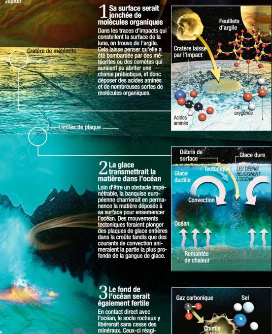 Preuves logiques et scientifiques d'existence du paradis Matériel Image
