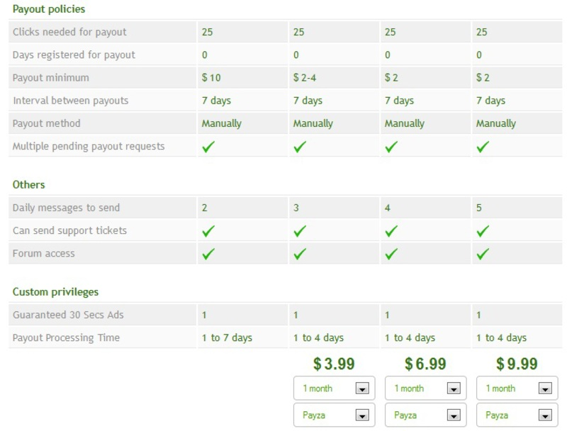 ONEPAYBUX.com. Premium + $0.01 por clic - Min $2-4,(PZ,LR,STP) Untitled