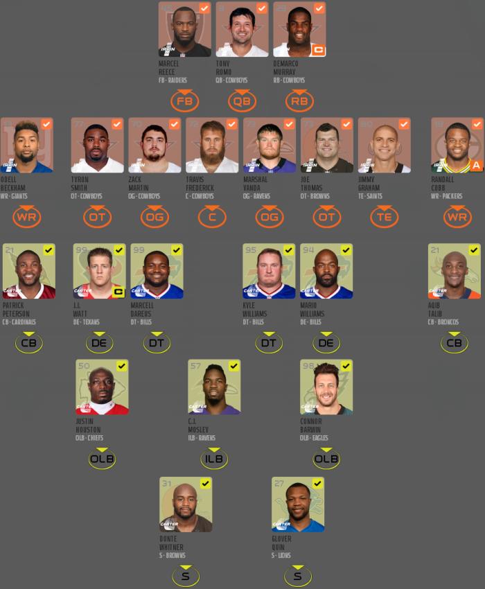 Pro Bowl 2015 Arizona - Page 2 Napad_narandzasti