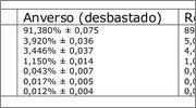 1 peseta 1937- Consejo Asturias y León. Arza