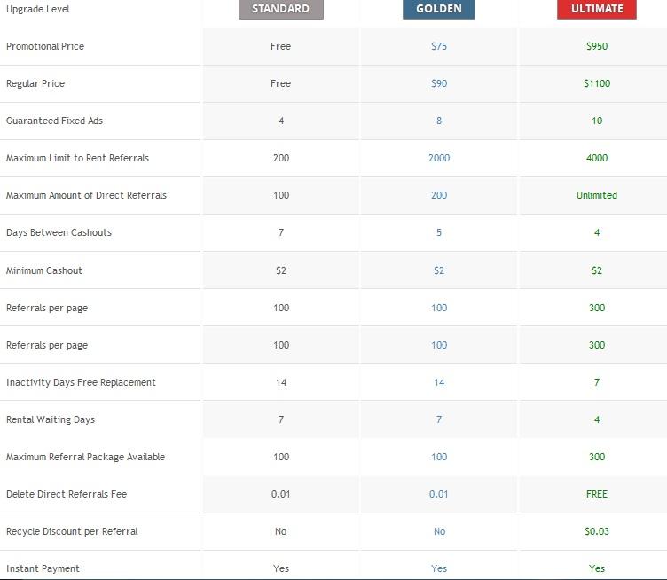 Inptc.net - $0.01 por clic - minimo $2.00 - Pago por Payza, PayPal, Bitcoins, Perfect Money Inp